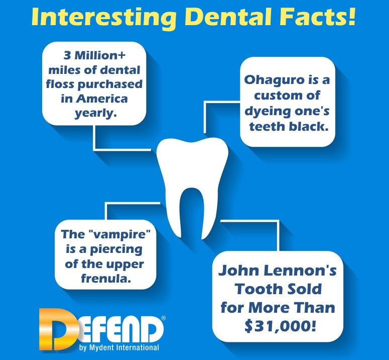 Fun Dental Facts